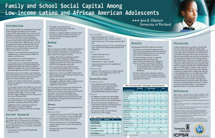 Jane Oliphant's ICPSR internship poster