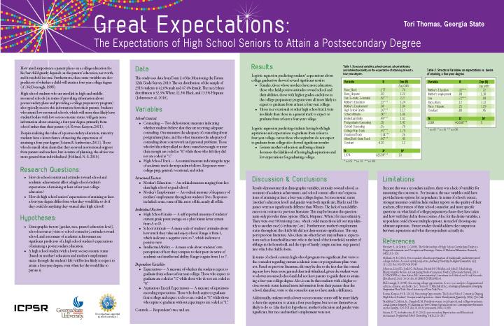 Tori Thomas' ICPSR internship poster