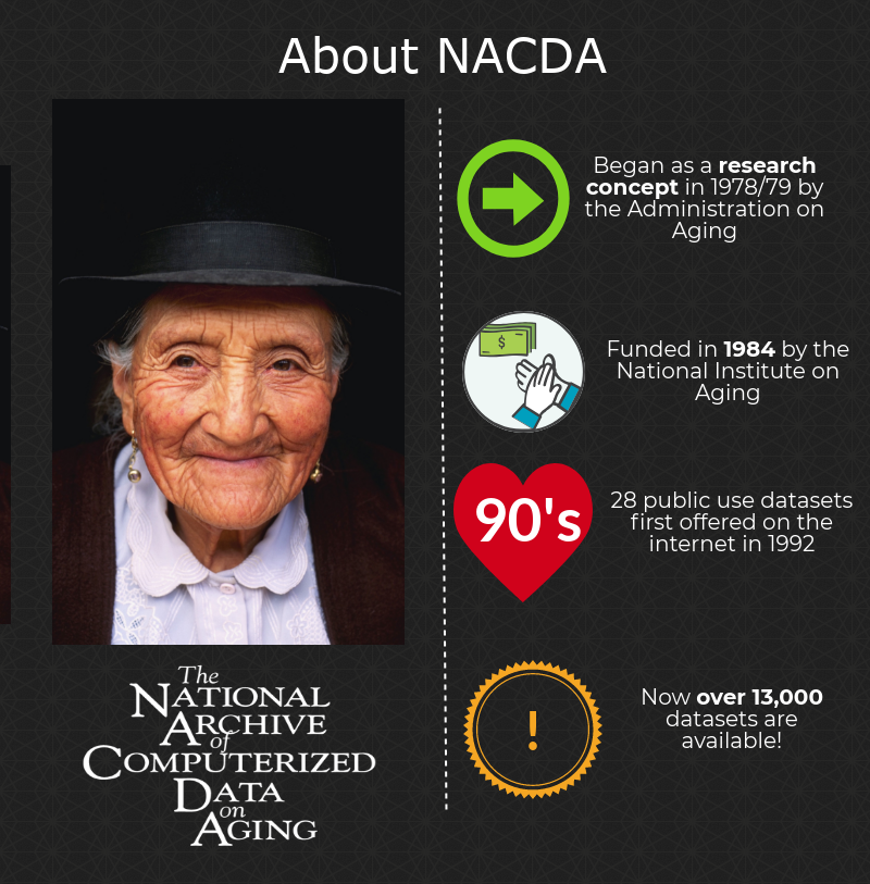 infographic about N A C D A